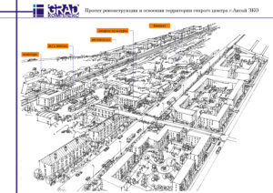 Проект реконструкции и освоения территории старого центра г. Аксай Западно-Казахстанской области